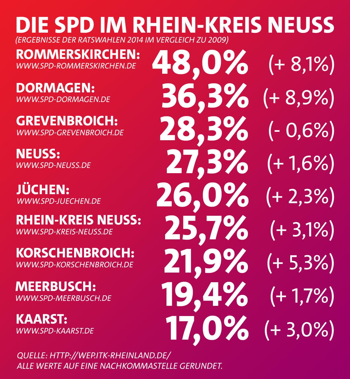 ergebnis-kommunalwahl.14